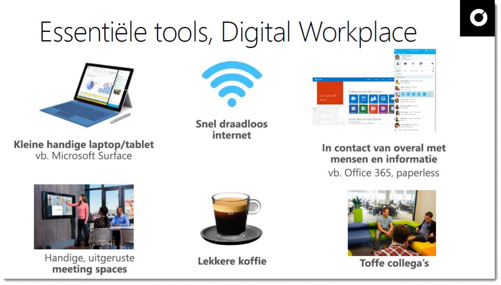 Essentiële tools voor de digitale werkplek