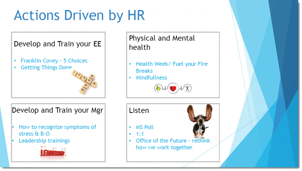 Slide Sophie Actions driven by HR